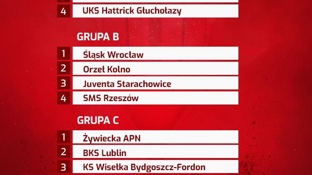 TURNIEJ O PUCHAR PREZESA PZPN U-11 – FINAŁ KRAJOWY 16.02.2019